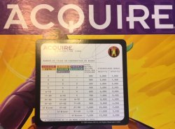 One (1) Individual Information Card for the 1999 Hasbro Edition of ACQUIRE