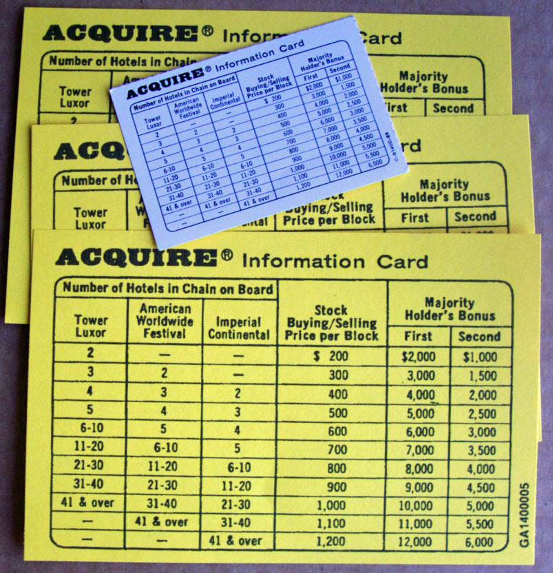 Set of 3 Enlarged Information Cards 1962-95 versions of ACQUIRE