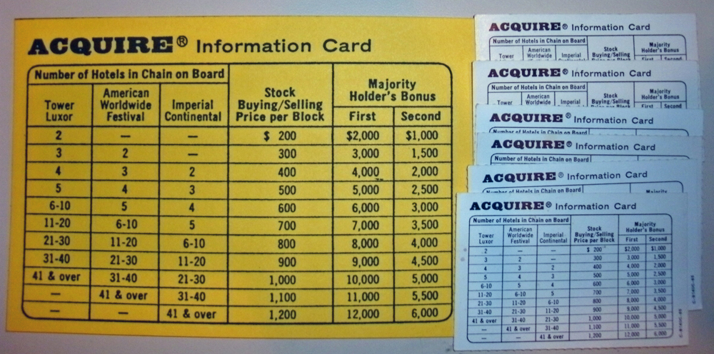 Set of Six (6) Information Cards for 1962-95 ACQUIRE Game