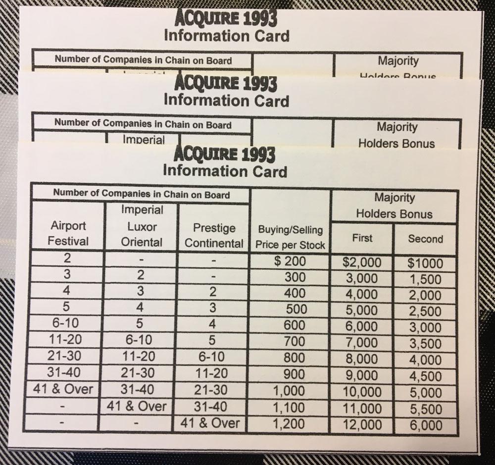 1993 Schmidt Spiel Edition ofACQUIRE English Info Cards